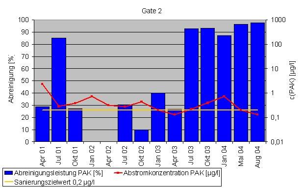überschnittene bohrpfahlwand überschneidung